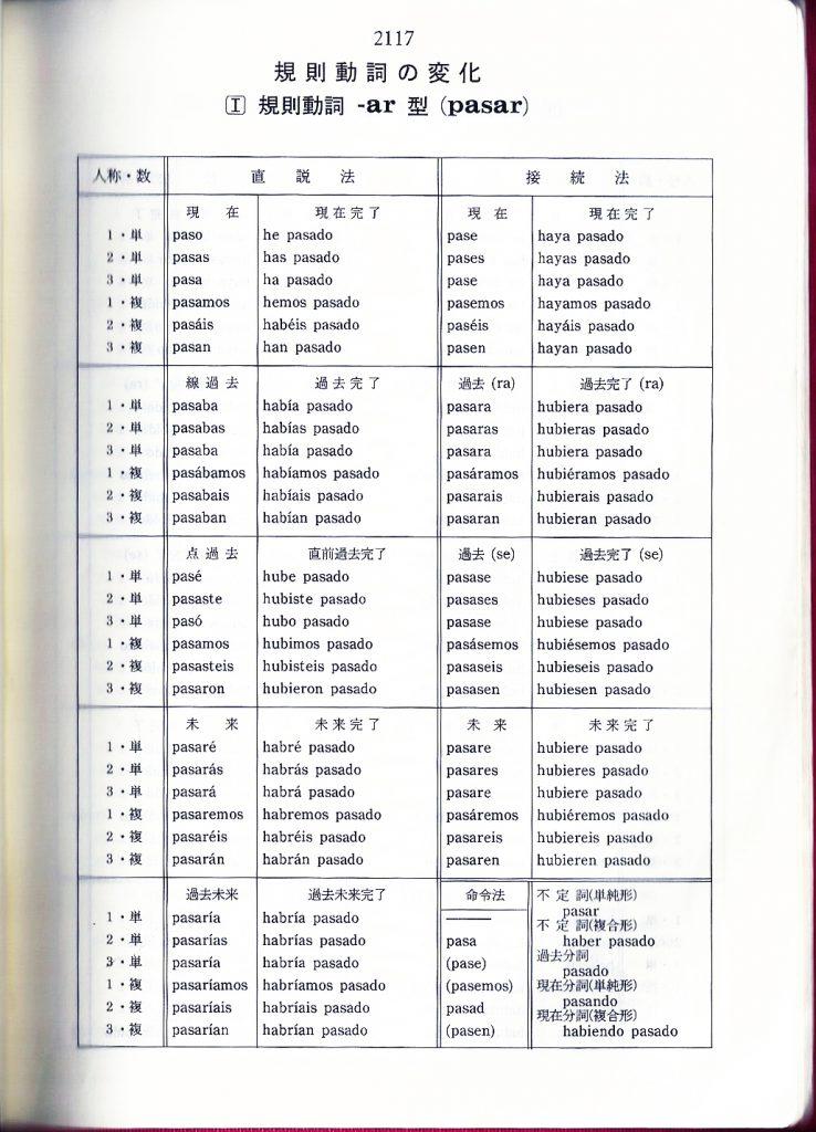 『 西和中辞典〔第2版〕』の付録、動詞の活用表の一部